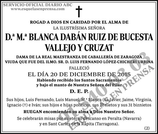 M.ª Blanca Dabán Ruiz de Bucesta Vallejo y Cruzat